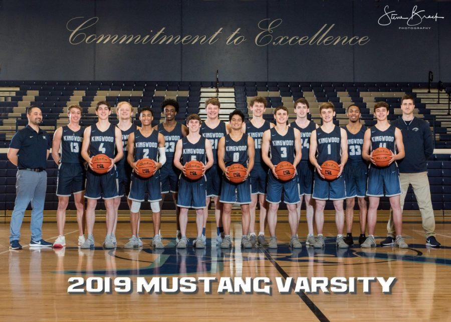 KHS Mustang Basketball Season Highlights