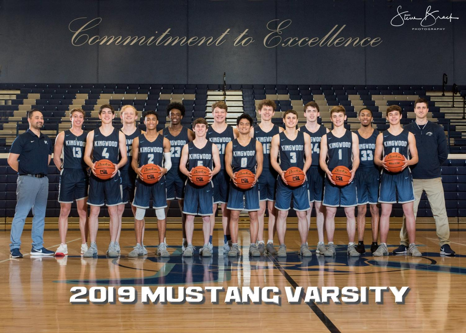 KHS Mustang Basketball Season Highlights